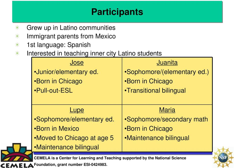 ) Born in Chicago Born in Chicago Pull-out-ESL Transitional bilingual Lupe Sophomore/elementary ed.