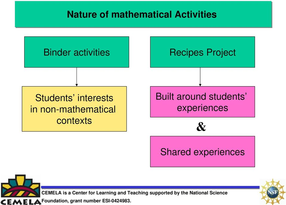 interests in non-mathematical contexts