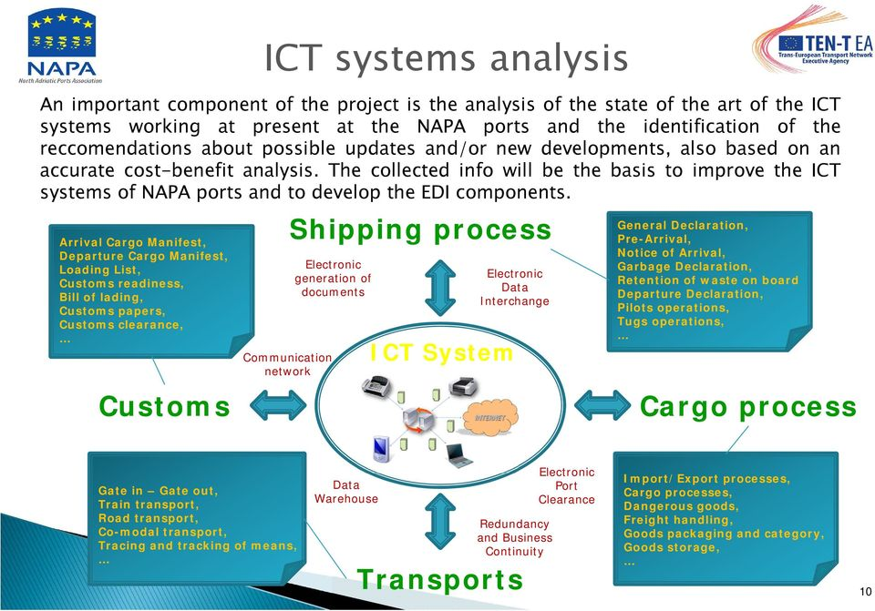 The collected info will be the basis to improve the ICT systems of NAPA ports and to develop the EDI components.