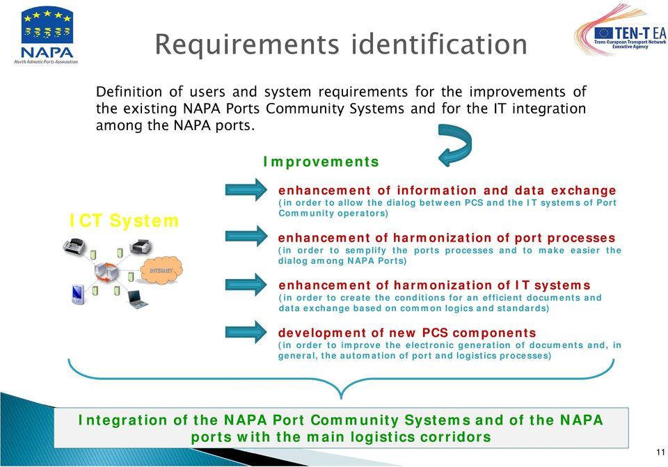 processes (in order to semplify the ports processes and to make easier the dialog among NAPA Ports) enhancement of harmonization of IT systems (in order to create the conditions for an efficient