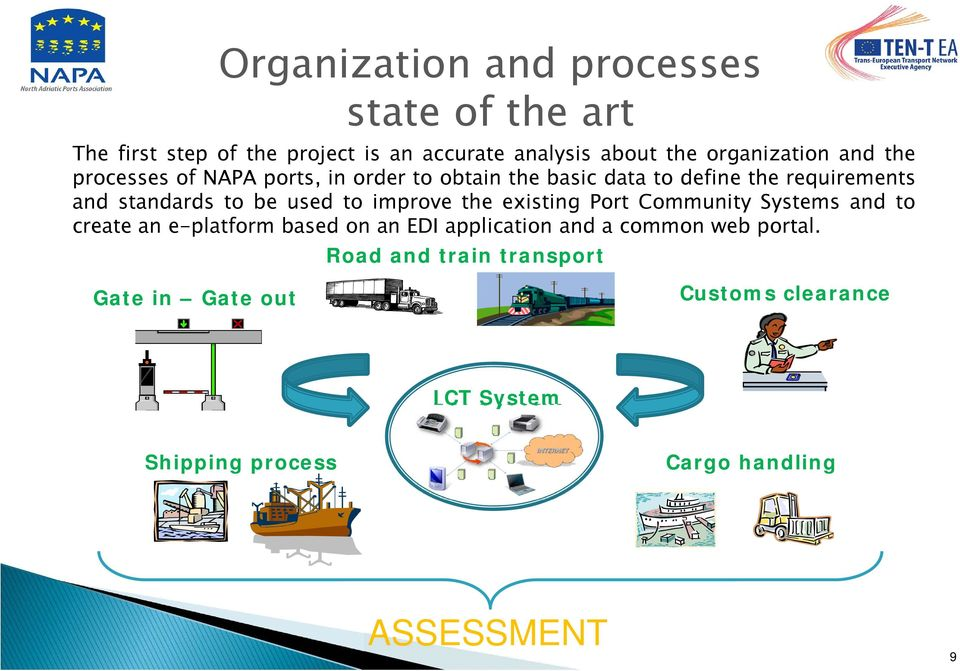 to improve the existing Port Community Systems and to create an e-platform based on an EDI application and a common web