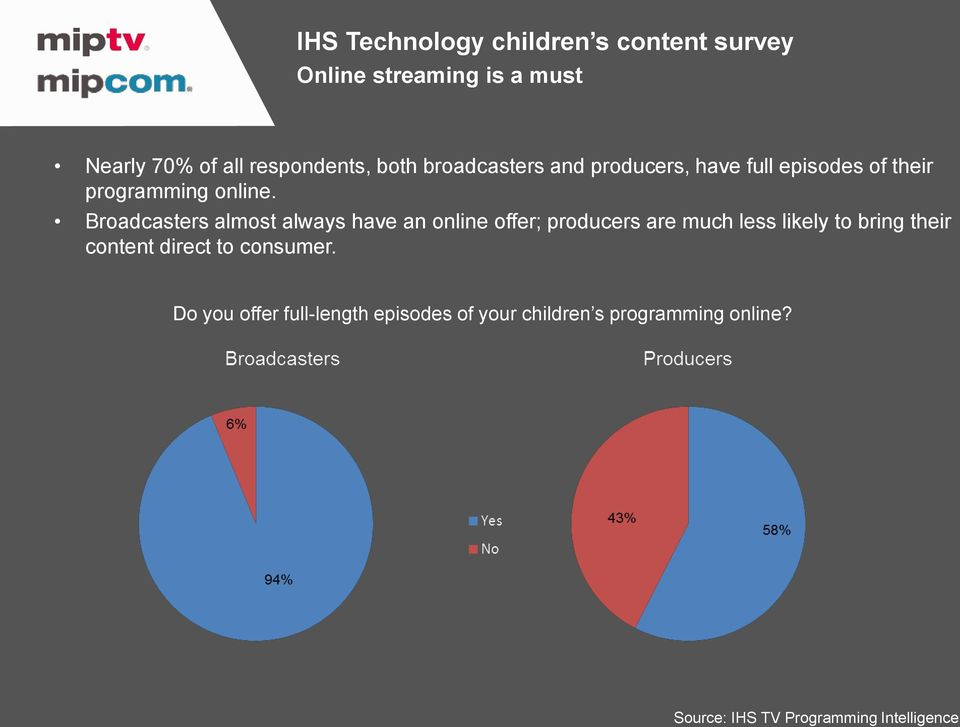 Broadcasters almost always have an online offer; producers are much less likely to bring their content