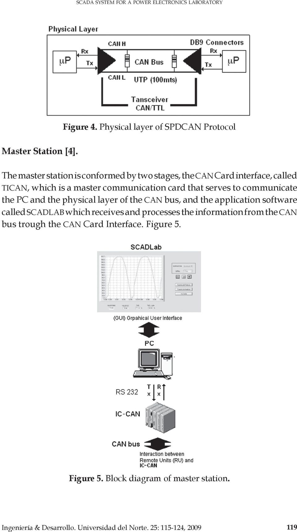 communication card that serves to communicate the PC and the physical layer of the CAN bus, and the application software called SCADLAB which