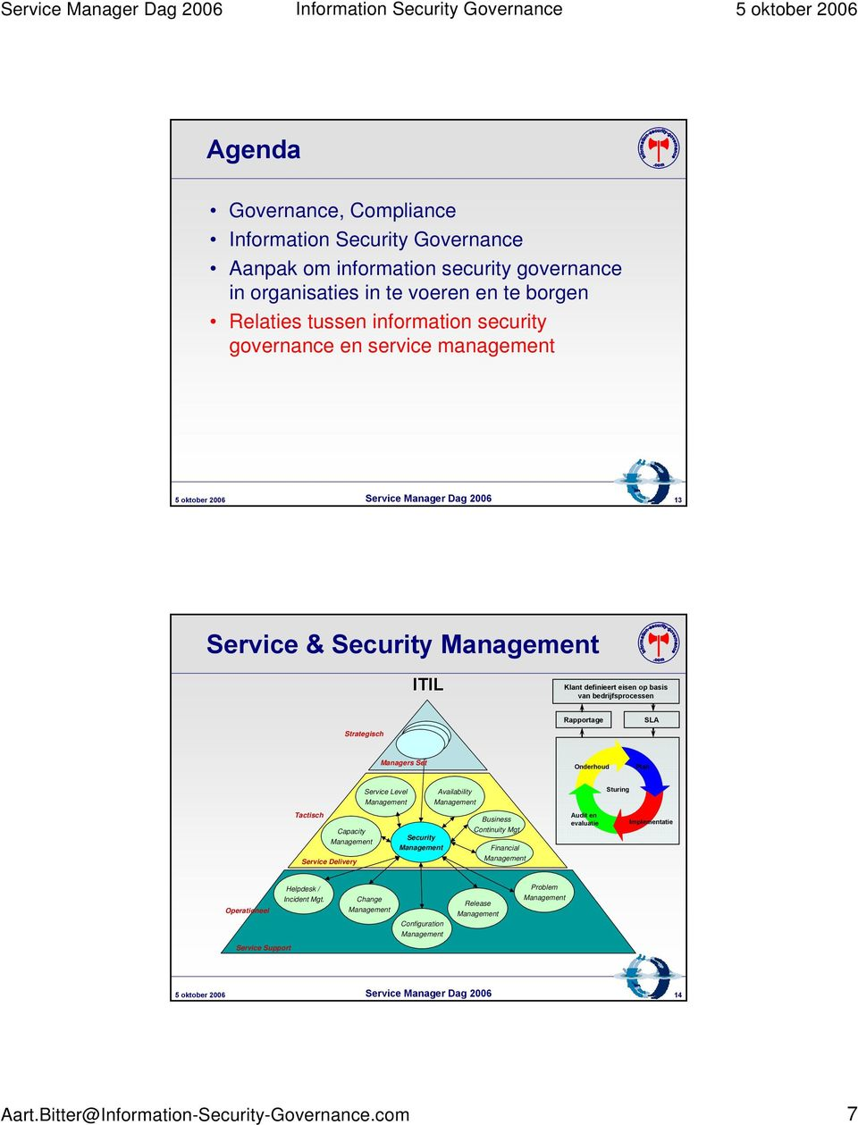 Rapportage SLA Managers Set Onderhoud Plan Tactisch Capacity Service Delivery Service Level Security Availability Business Continuity Mgt Financial Audit en evaluatie