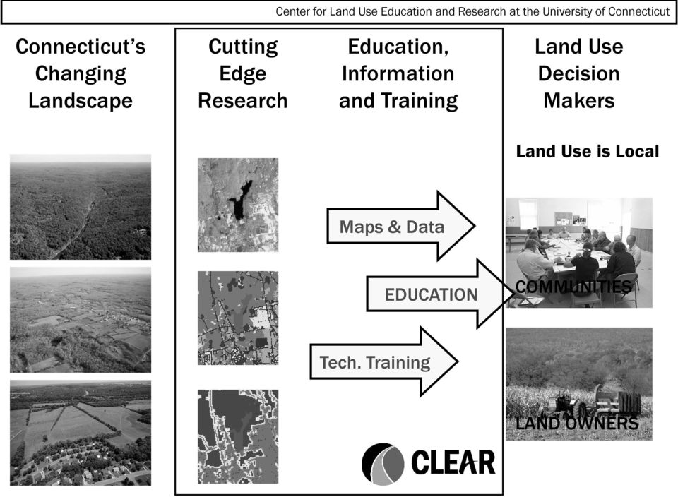 Education, Information and Training Land Use Decision Makers Land