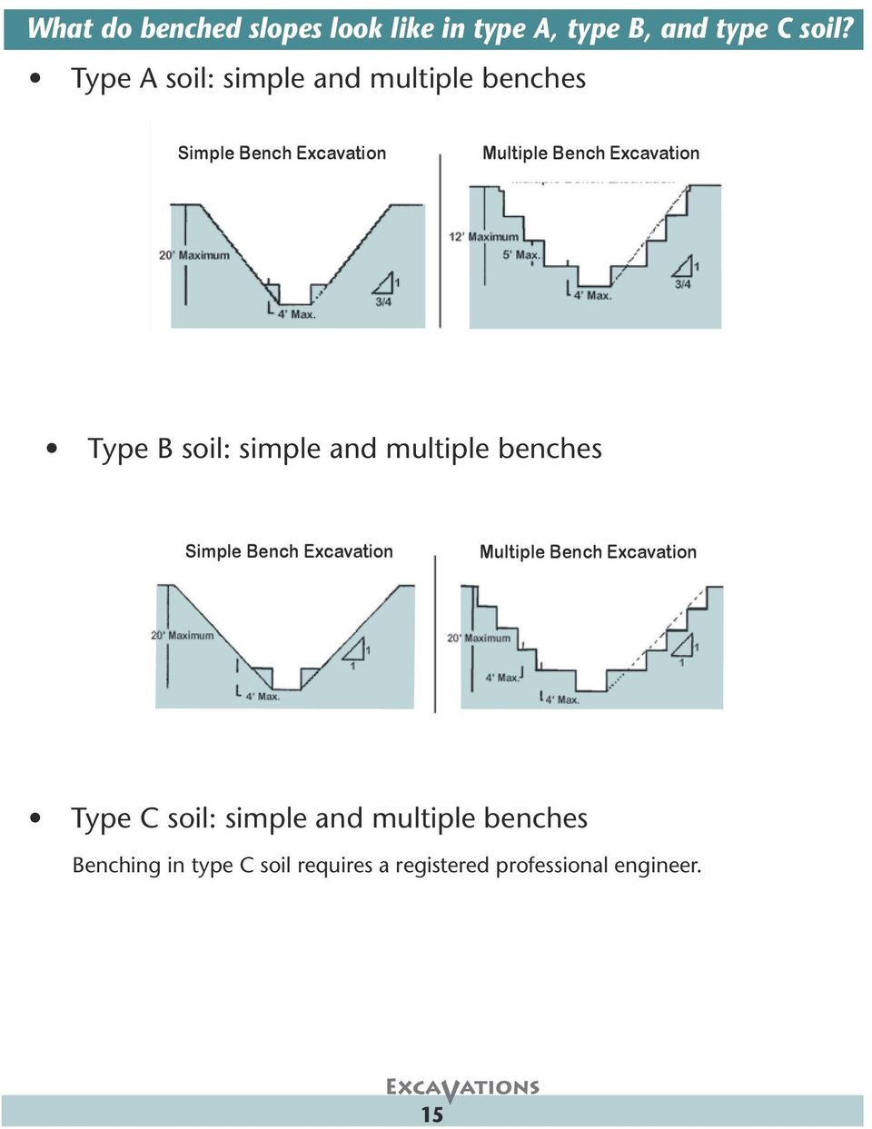 Type B soil: simple and multiple benches Simple Bench Excavation Multiple Bench Excavation