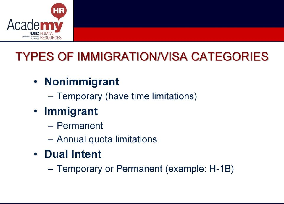 limitations) Immigrant Permanent Annual