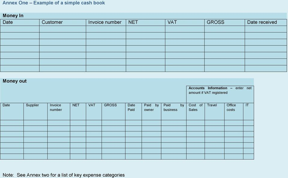 Date Supplier Invoice number NET VAT GROSS Date Paid Paid by owner Paid business by