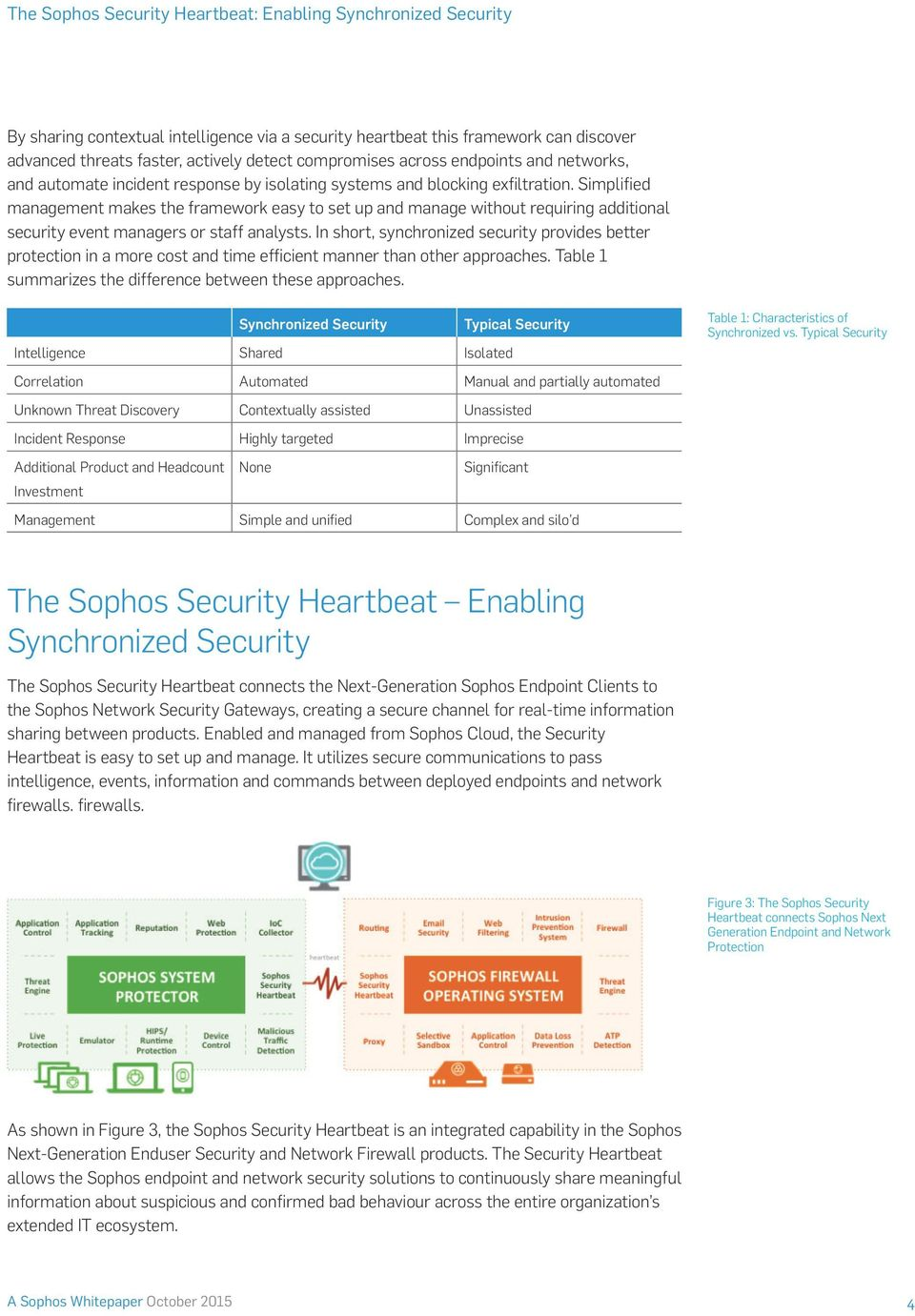 In short, synchronized security provides better protection in a more cost and time efficient manner than other approaches. Table 1 summarizes the difference between these approaches.