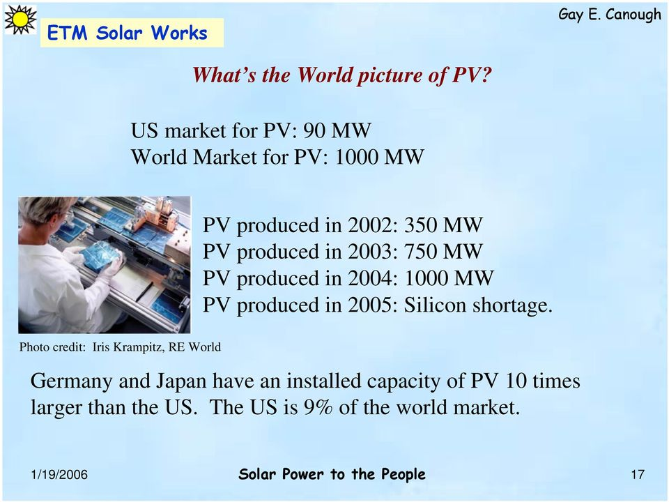 2003: 750 MW PV produced in 2004: 1000 MW PV produced in 2005: Silicon shortage.