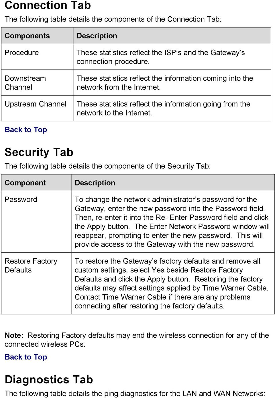 Security Tab The following table details the components of the Security Tab: Password Restore Factory Defaults To change the network administrator s password for the Gateway, enter the new password