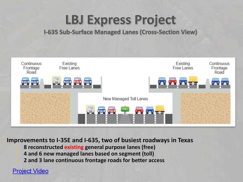 existing general purpose lanes (free) 4 and 6 new managed lanes based on