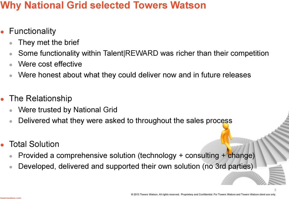 Relationship Were trusted by National Grid Delivered what they were asked to throughout the sales process Total Solution