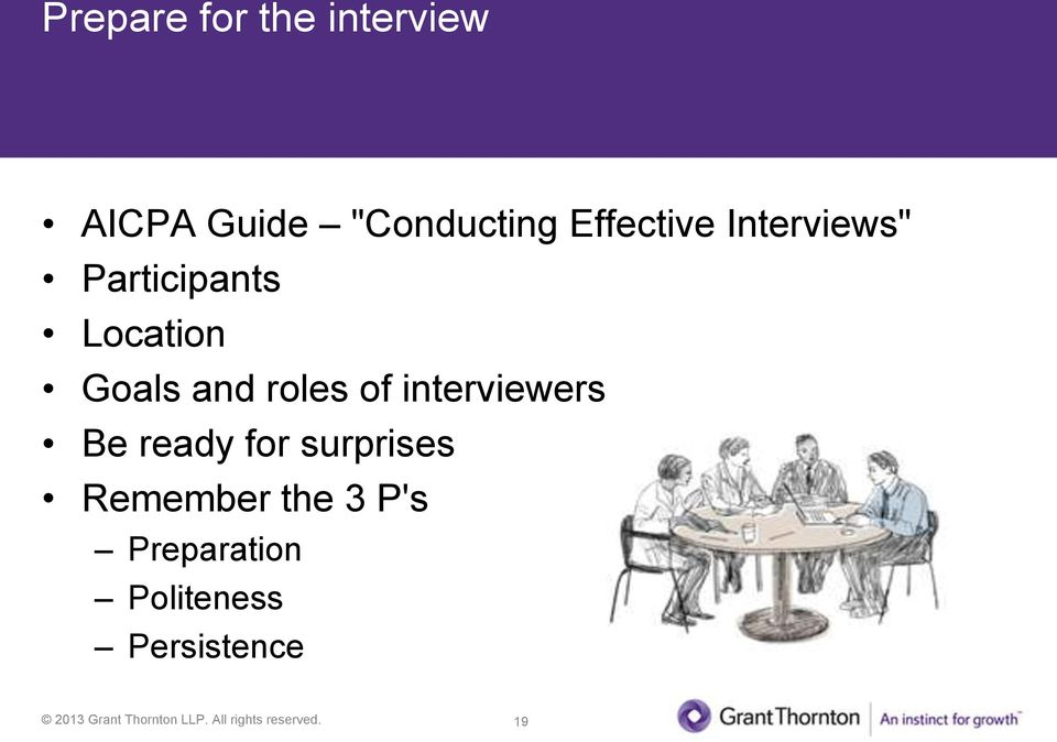 and roles of interviewers Be ready for surprises