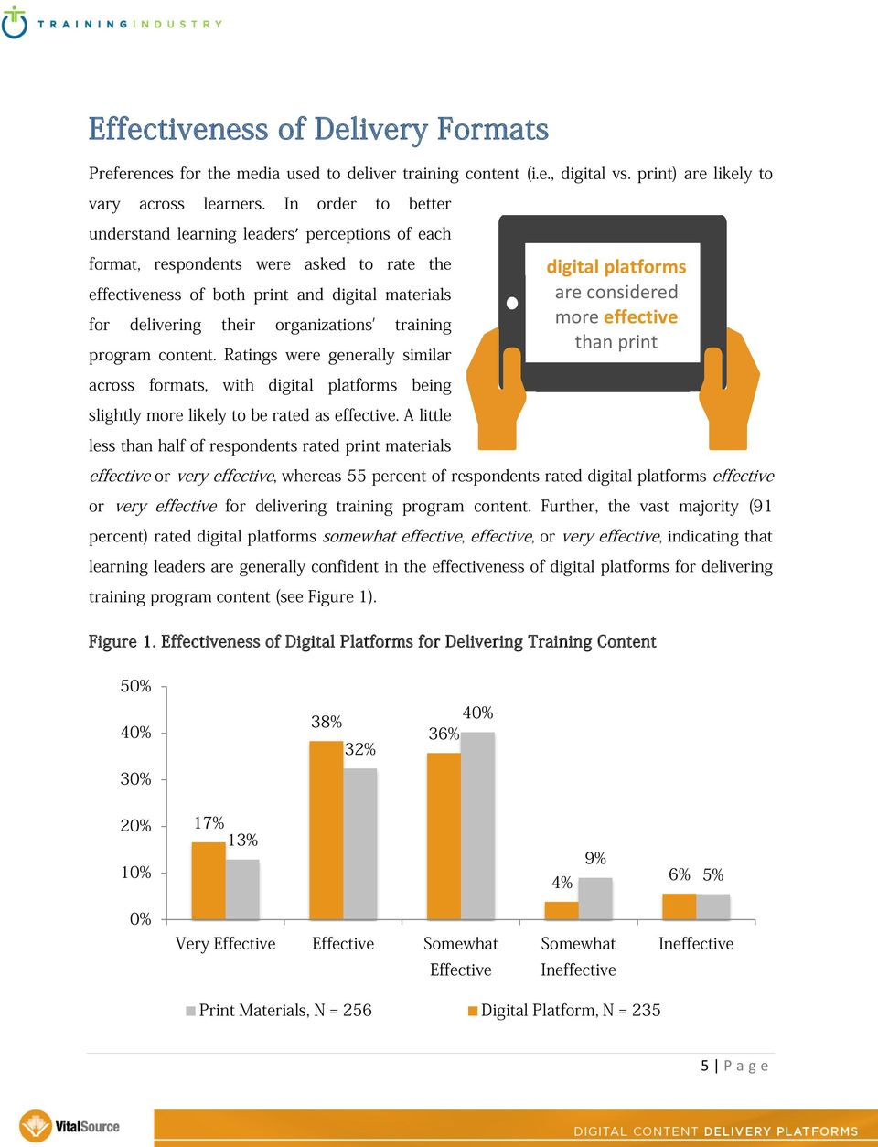 training program content. Ratings were generally similar across formats, with digital platforms being slightly more likely to be rated as effective.