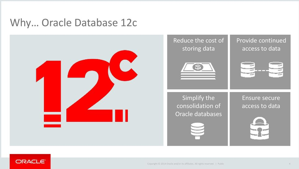 data Simplify the consolidation of Oracle