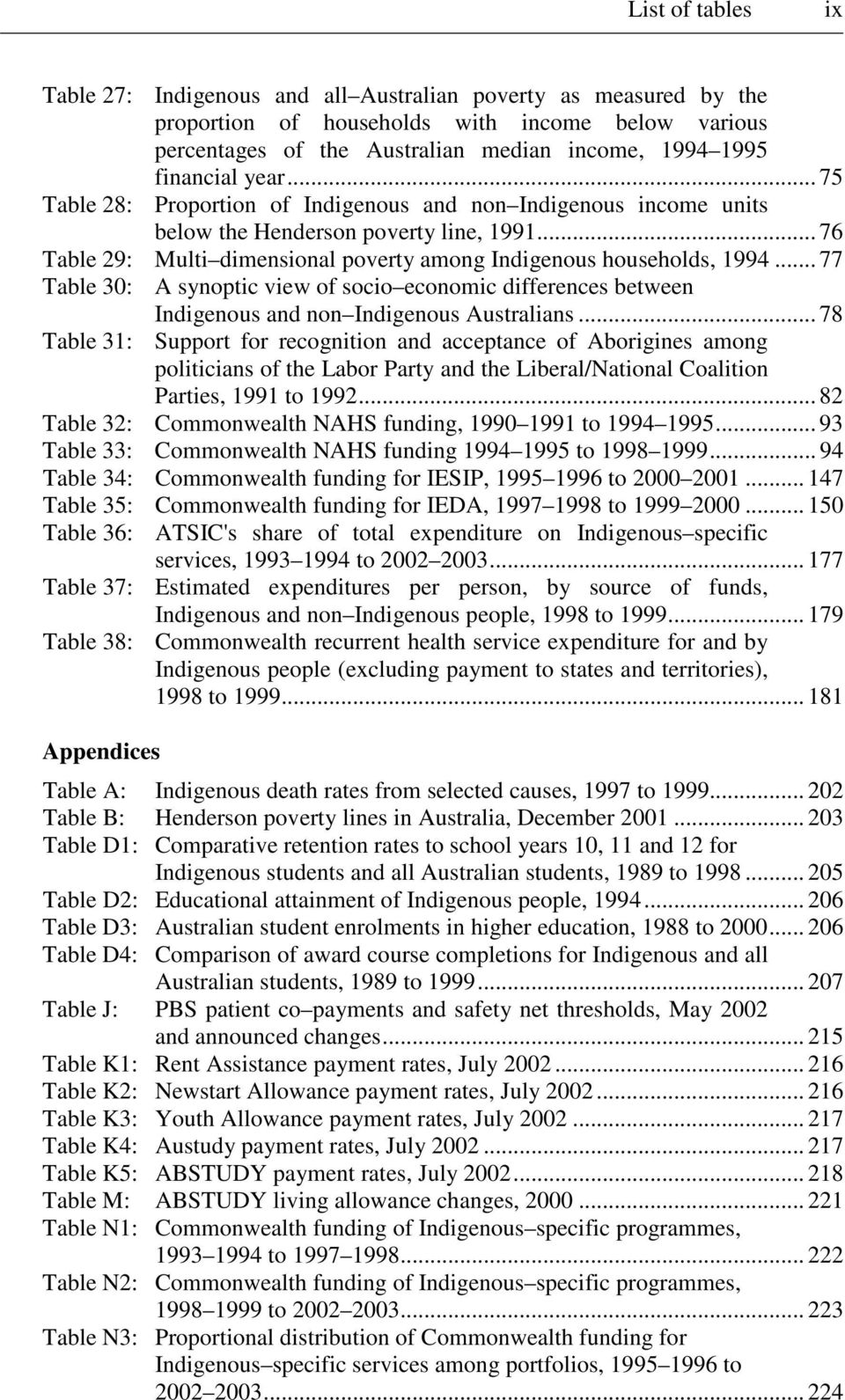 .. 76 Table 29: Multi dimensional poverty among Indigenous households, 1994... 77 Table 30: A synoptic view of socio economic differences between Indigenous and non Indigenous Australians.