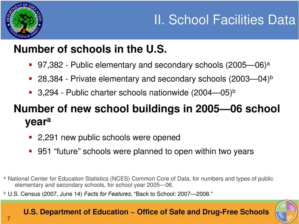 97,382 - Public elementary and secondary schools (2005 06) a 28,384 - Private elementary and secondary schools (2003 04) b 3,294 - Public charter schools