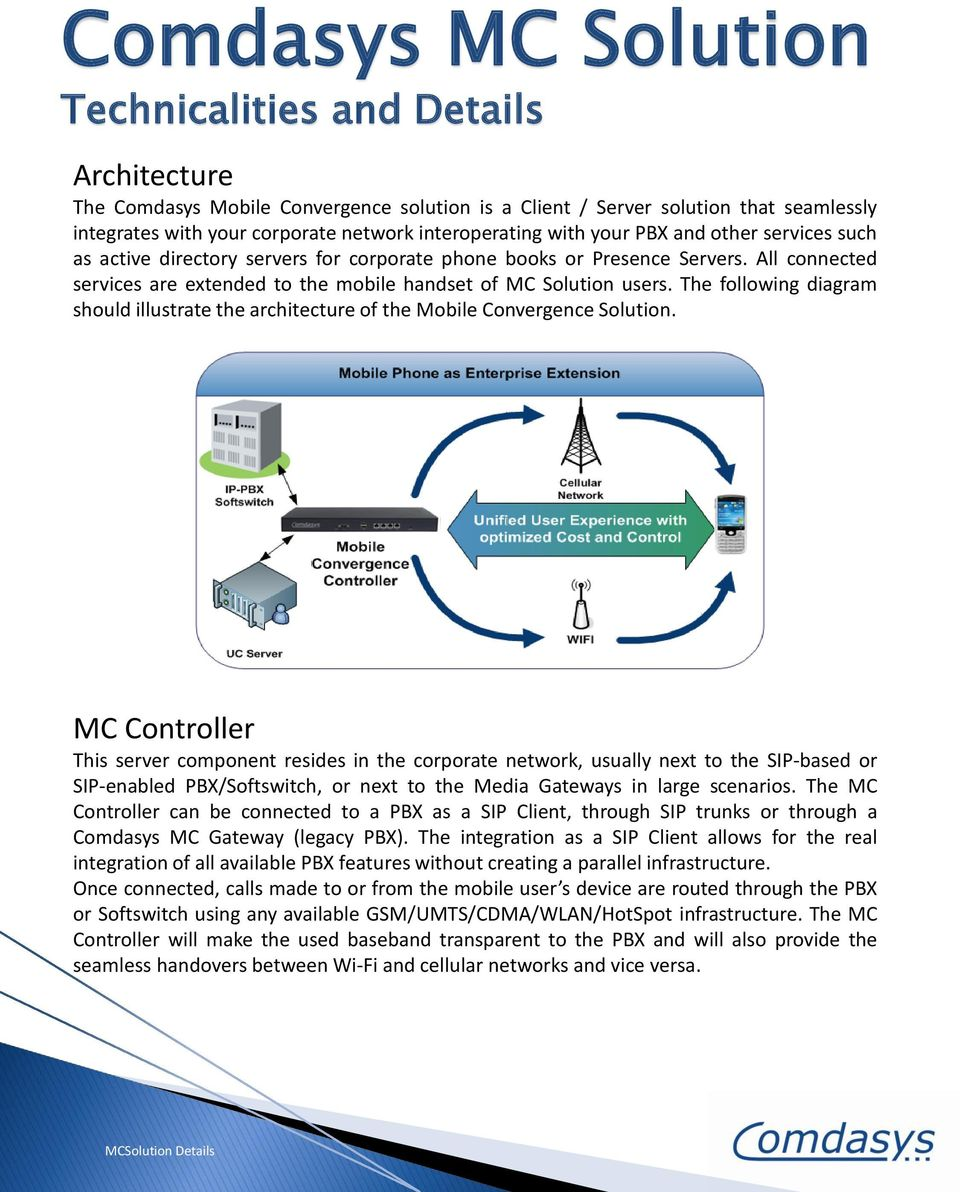 All connected services are extended to the mobile handset of MC Solution users. The following diagram should illustrate the architecture of the Mobile Convergence Solution.