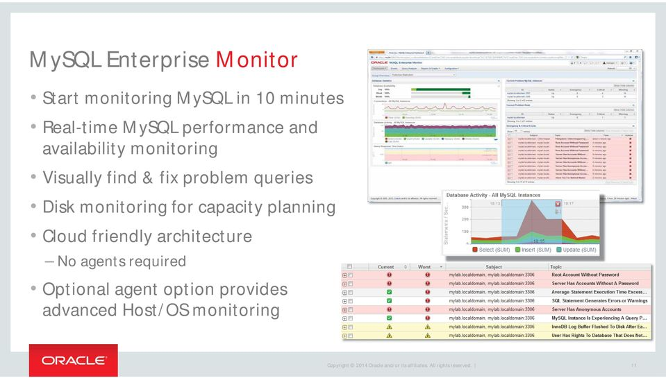 queries Disk monitoring for capacity planning Cloud friendly architecture