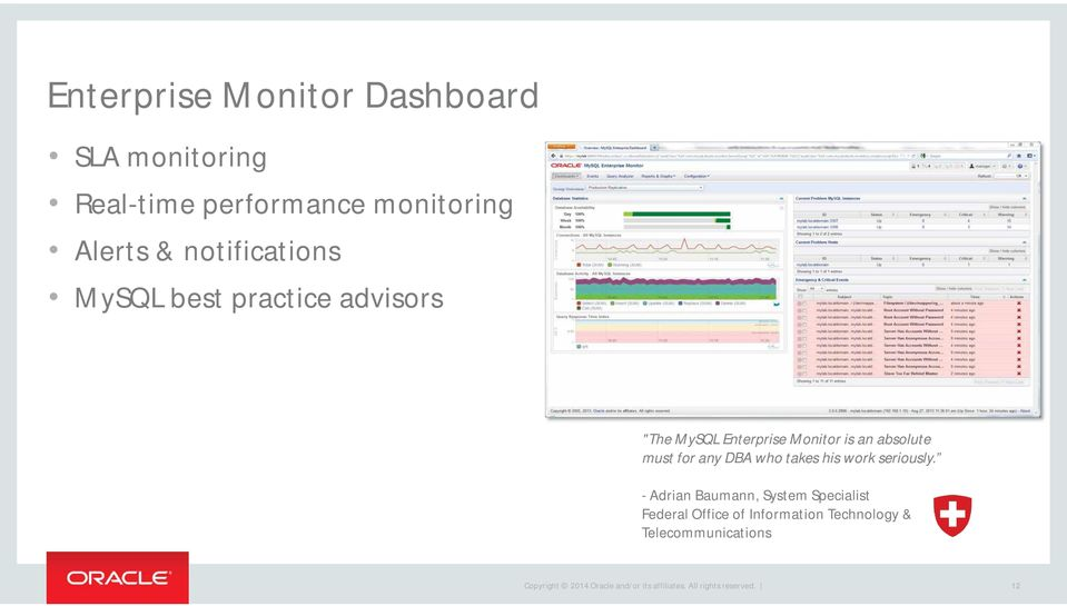 Monitor is an absolute must for any DBA who takes his work seriously.