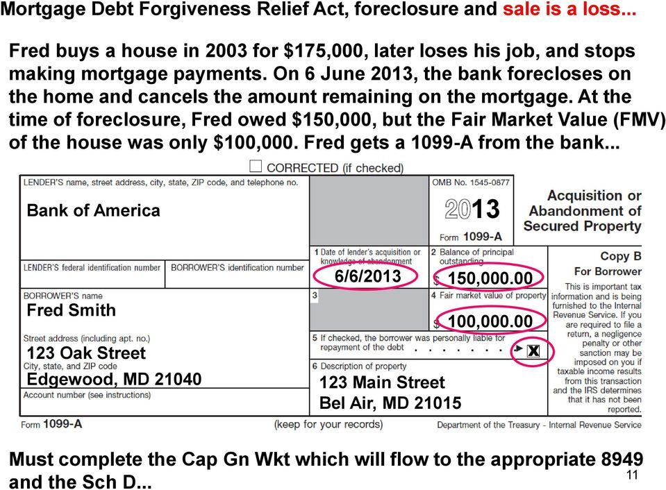 On 6 June 2013, the bank forecloses on the home and cancels the amount remaining on the mortgage.