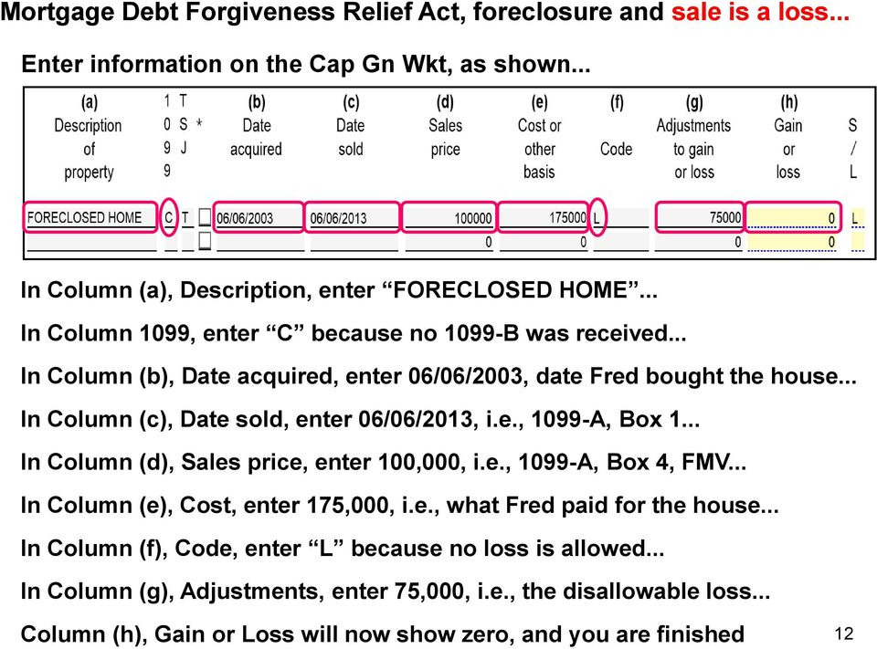 .. In Column (c), Date sold, enter 06/06/2013, i.e., 1099-A, Box 1... In Column (d), Sales price, enter 100,000, i.e., 1099-A, Box 4, FMV... In Column (e), Cost, enter 175,000, i.e., what Fred paid for the house.