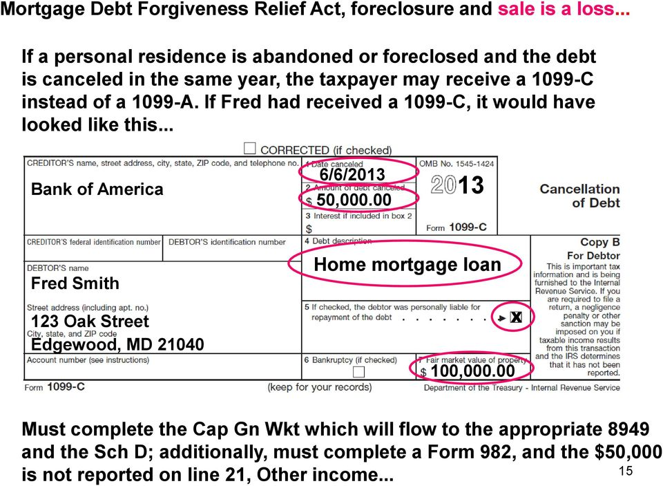 1099-A. If Fred had received a 1099-C, it would have looked like this... Bank of America 6/6/2013 50,000.