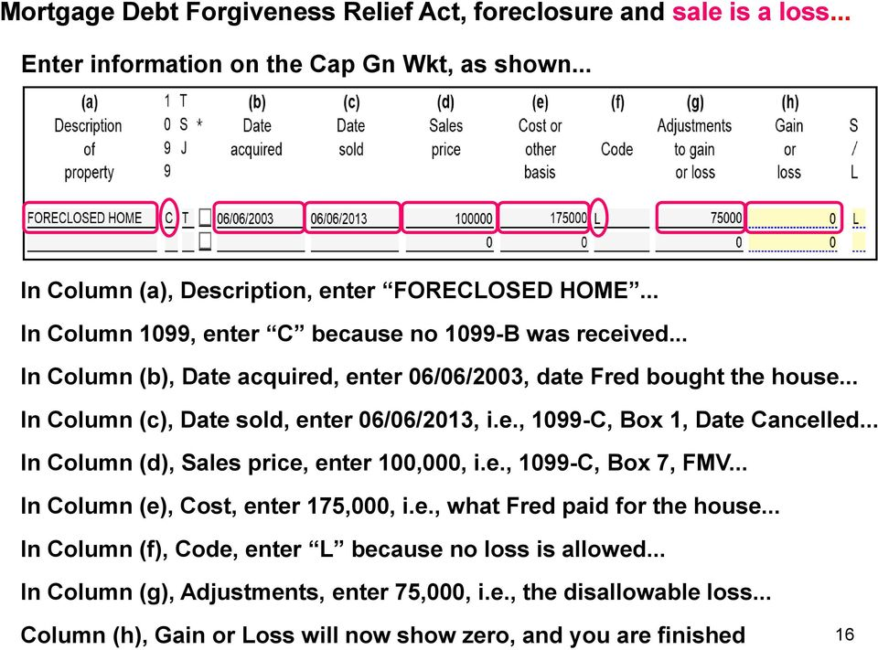 e., 1099-C, Box 1, Date Cancelled... In Column (d), Sales price, enter 100,000, i.e., 1099-C, Box 7, FMV... In Column (e), Cost, enter 175,000, i.e., what Fred paid for the house.