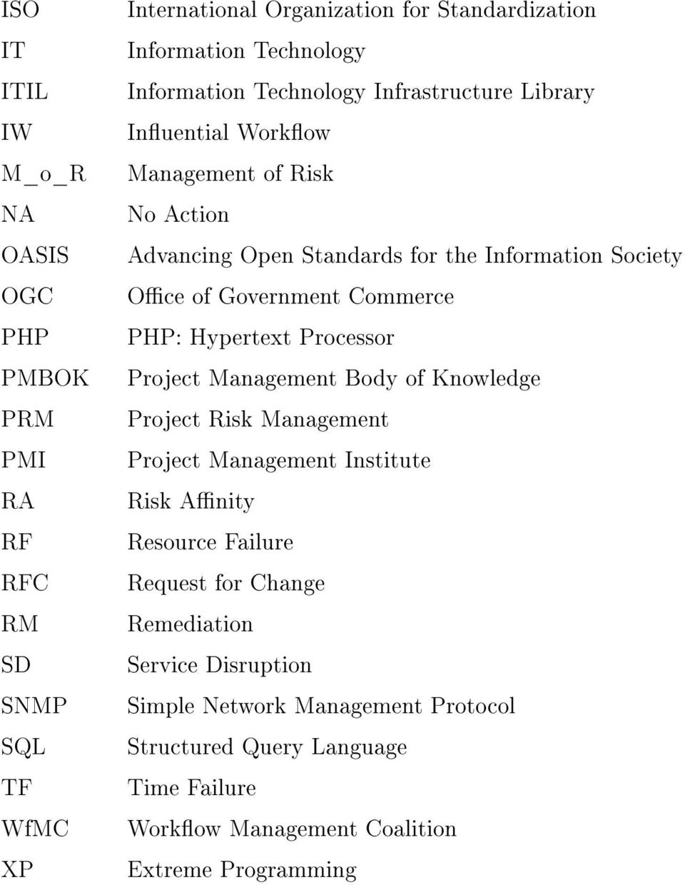 Government Commerce PHP: Hypertext Processor Project Management Body of Knowledge Project Risk Management Project Management Institute Risk Anity Resource