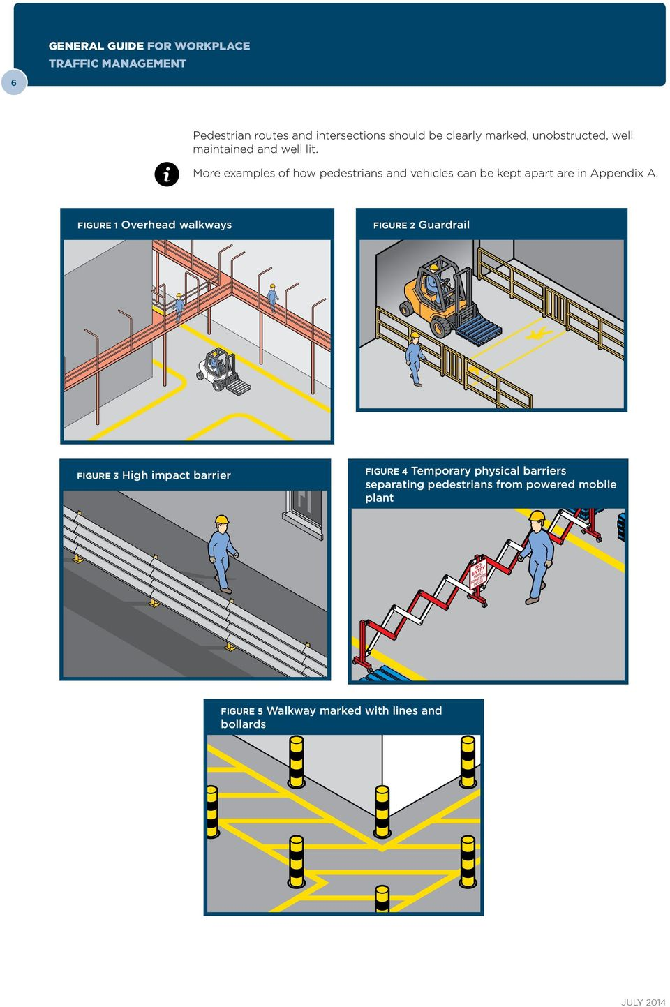 FIGURE 1 Overhead walkways FIGURE 2 Guardrail FIGURE 3 High impact barrier FIGURE 4 Temporary