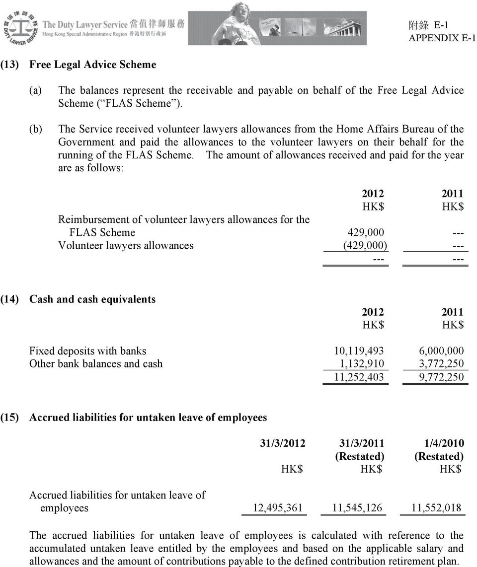 The amount of allowances received and paid for the year are as follows: 2012 2011 Reimbursement of volunteer lawyers allowances for the FLAS Scheme 429,000 --- Volunteer lawyers allowances (429,000)