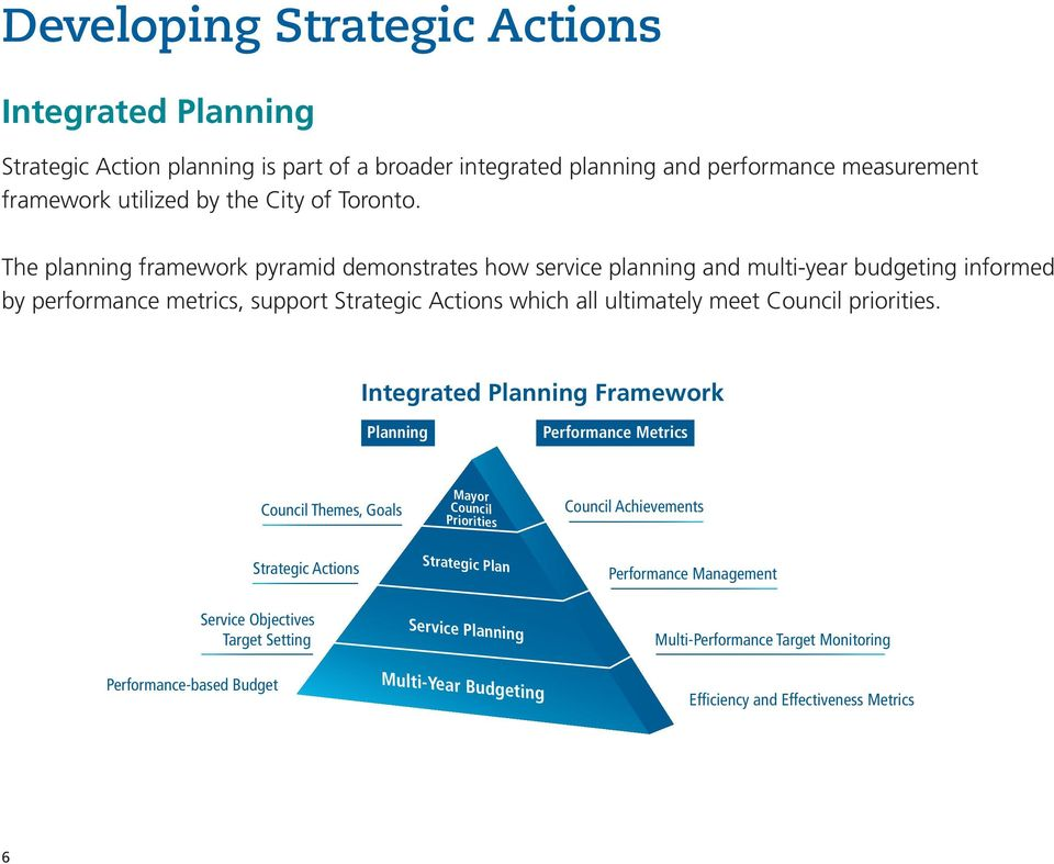 The planning framework pyramid demonstrates how service planning and multi-year budgeting informed by performance metrics, support Strategic Actions which all ultimately meet Council