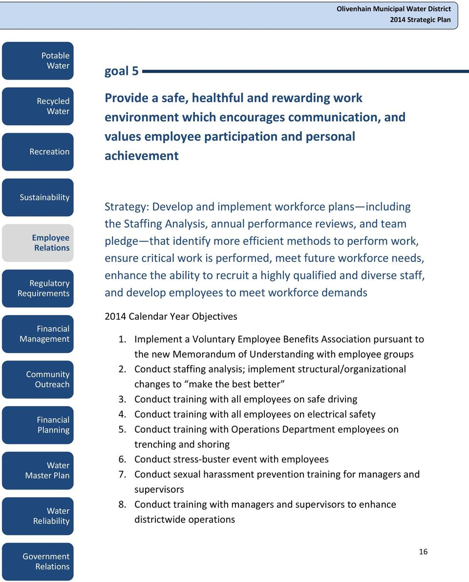performed, meet future workforce needs, enhance the ability to recruit a highly qualified and diverse staff, and develop employees to meet workforce demands 2014 Calendar Year Objectives 1.