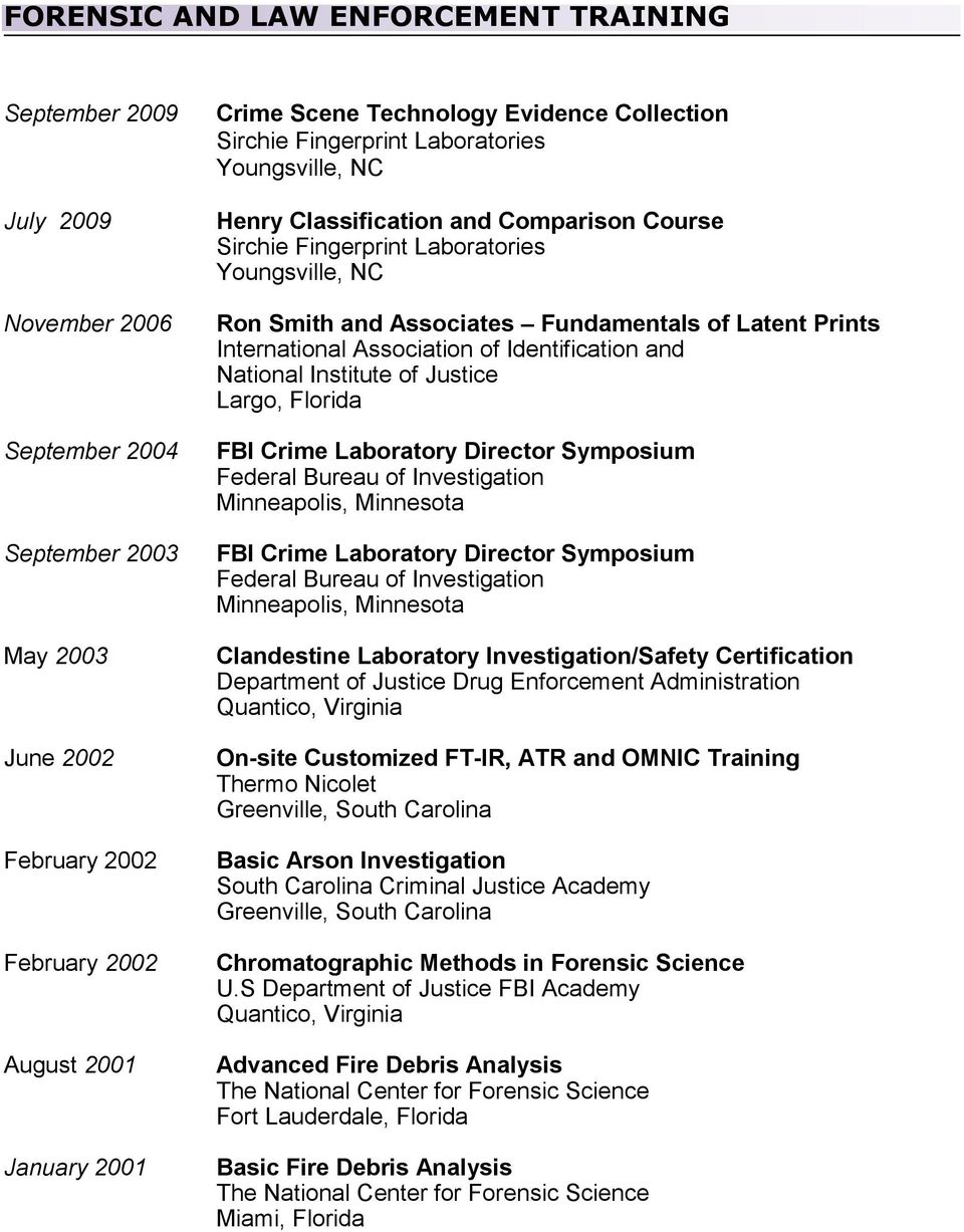 Fundamentals of Latent Prints International Association of Identification and National Institute of Justice Largo, Florida FBI Crime Laboratory Director Symposium Federal Bureau of Investigation