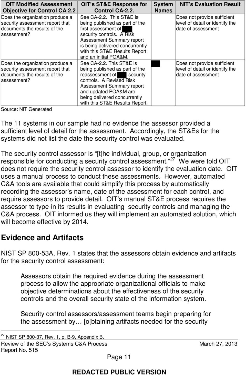 2. See CA-2.2. This ST&E is being published as part of the first assessment of security controls.