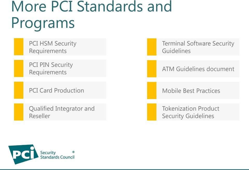 Guidelines document PCI Card Production Mobile Best Practices