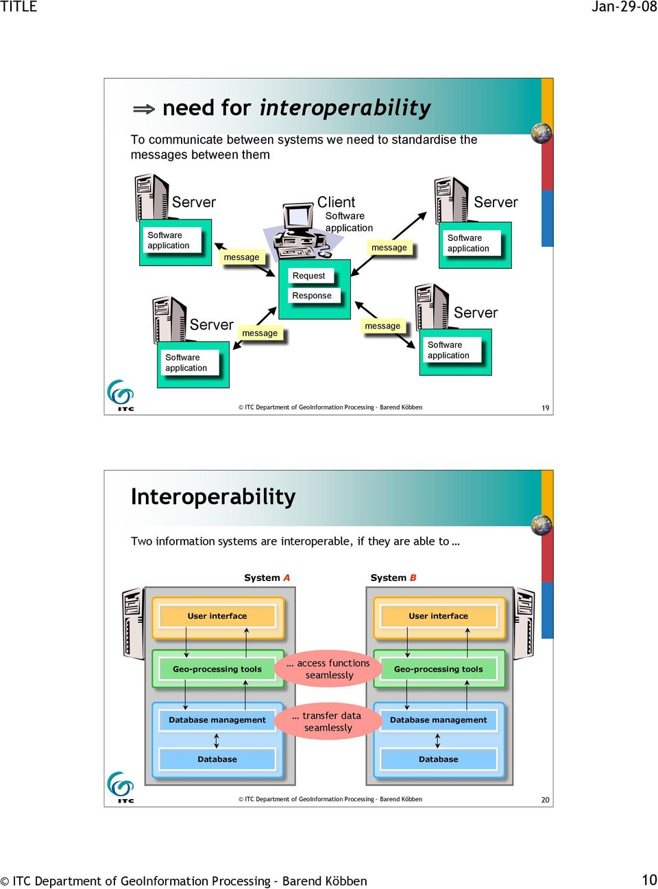 information systems are interoperable, if they are able to System A System B User interface User interface Geo-processing tools access functions seamlessly Geo-processing tools Database