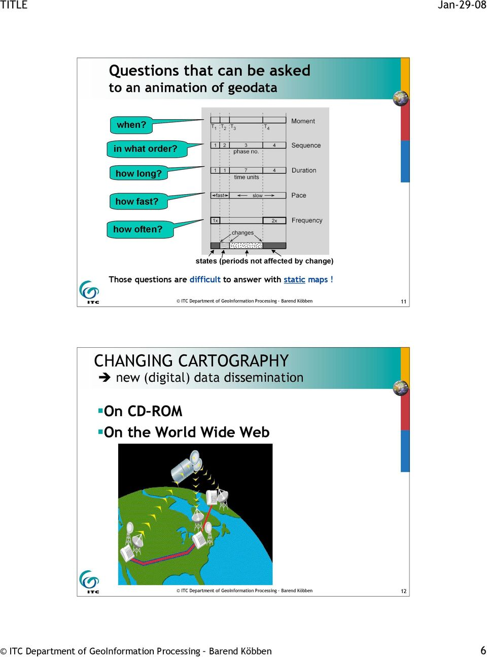 ITC Department of GeoInformation Processing Barend Köbben 11 CHANGING CARTOGRAPHY new (digital) data dissemination On