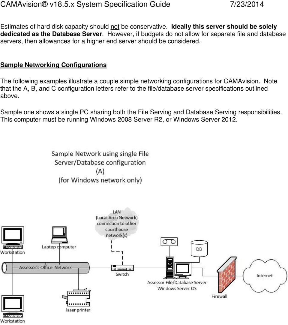 Sample Networking Configurations The following examples illustrate a couple simple networking configurations for CAMAvision.
