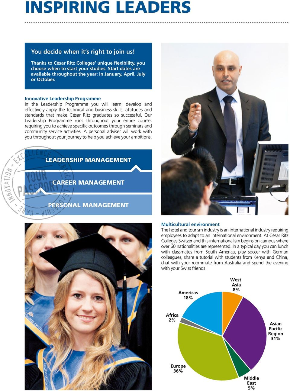 Innovative Leadership Programme In the Leadership Programme you will learn, develop and effectively apply the technical and business skills, attitudes and standards that make César Ritz graduates so