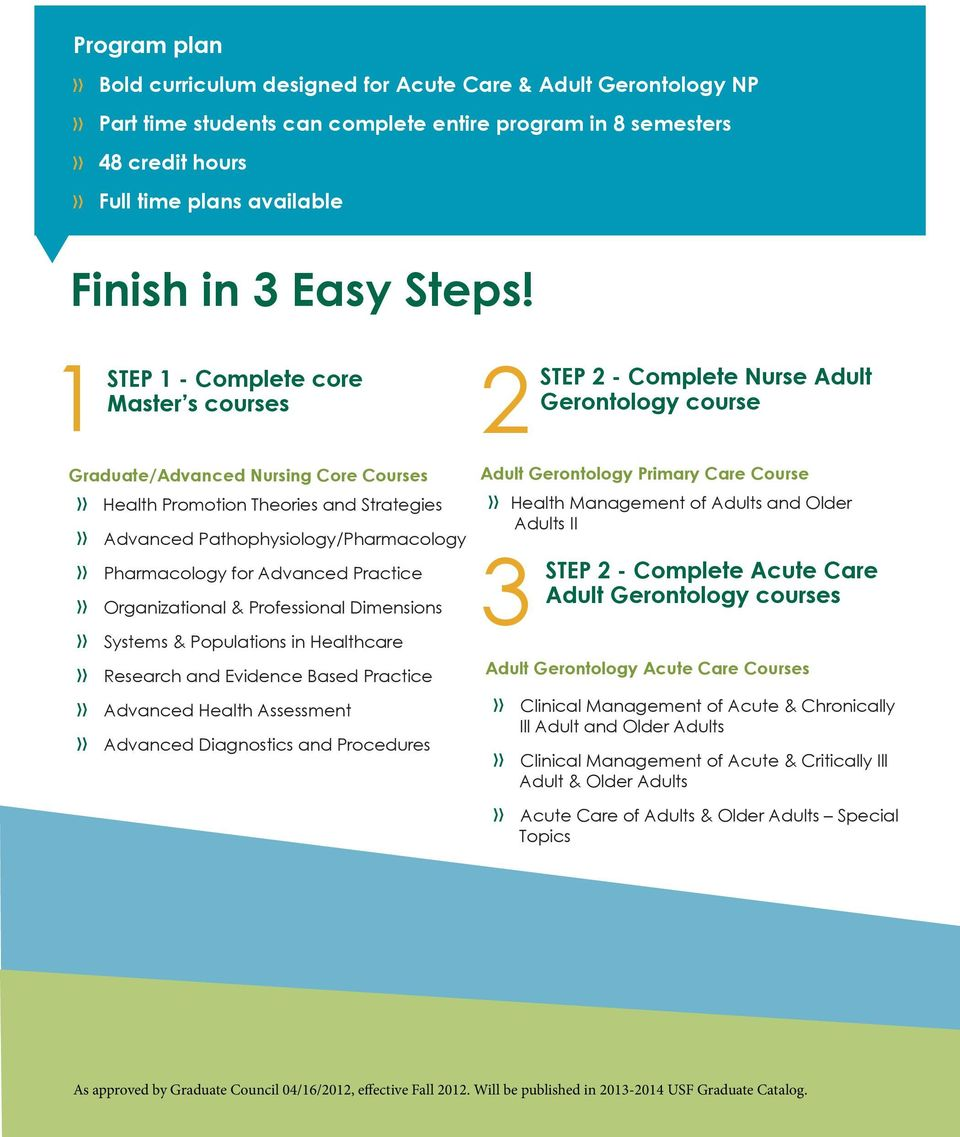 1 STEP 1 - Complete core Master s courses 2 STEP 2 - Complete Nurse Adult Gerontology course Graduate/Advanced Nursing Core Courses Health Promotion Theories and Strategies Advanced