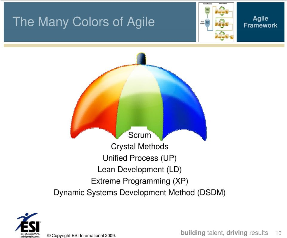 Development (LD) Extreme Programming (XP) Dynamic
