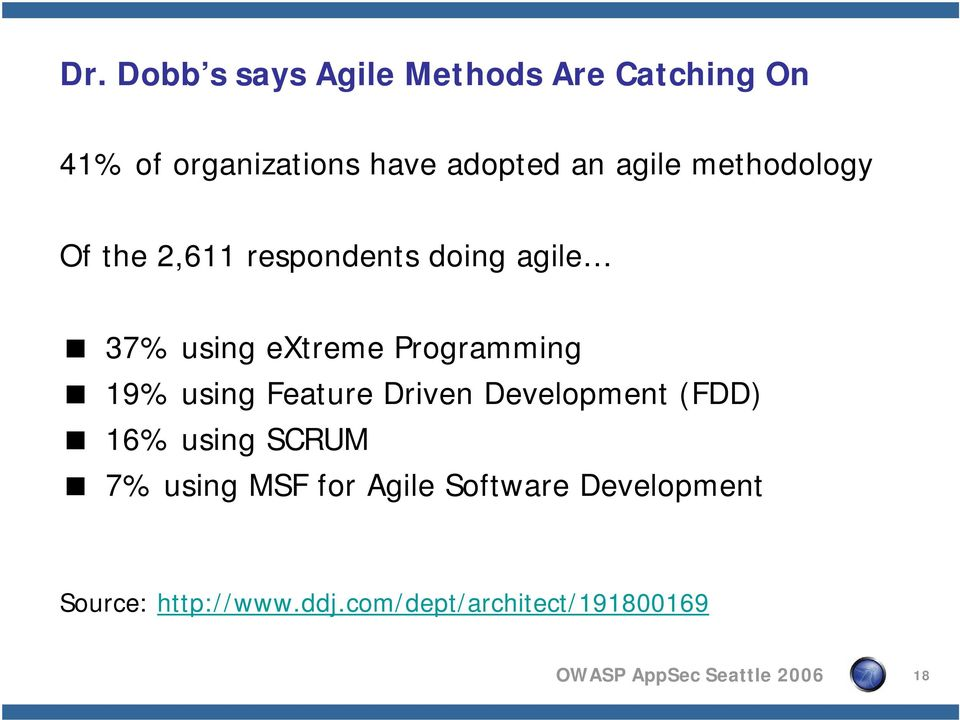 Feature Driven Development (FDD) 16% using SCRUM 7% using MSF for Agile Software