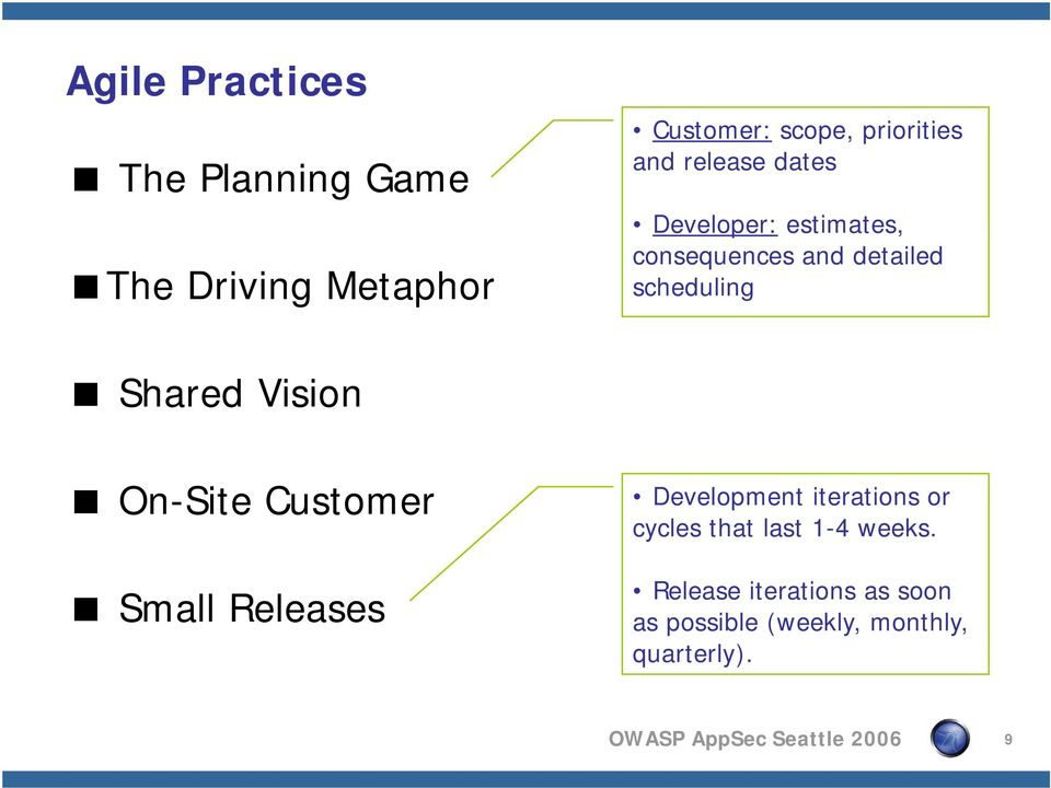 On-Site Customer Small Releases Development iterations or cycles that last 1-4 weeks.