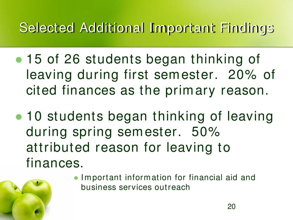 10 students began thinking of leaving during spring semester.