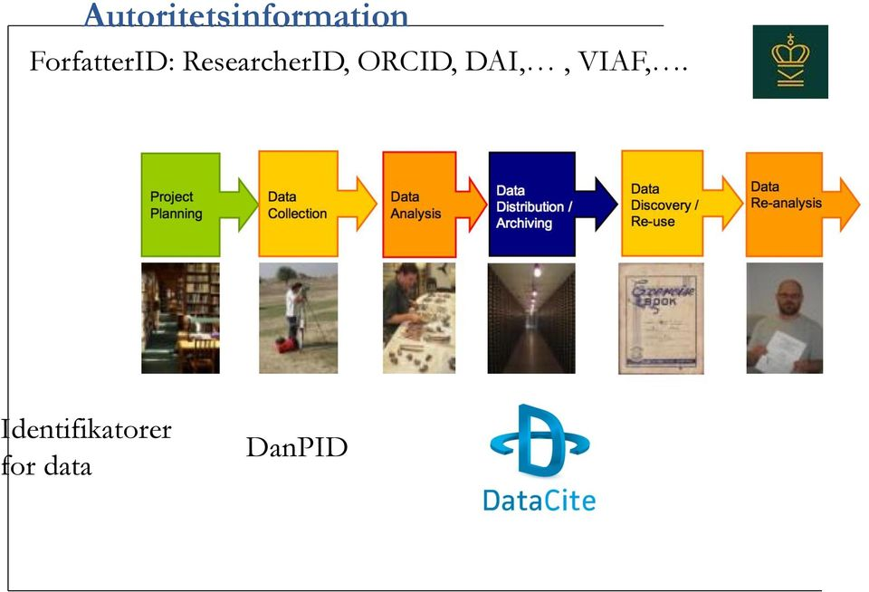 ResearcherID, ORCID,