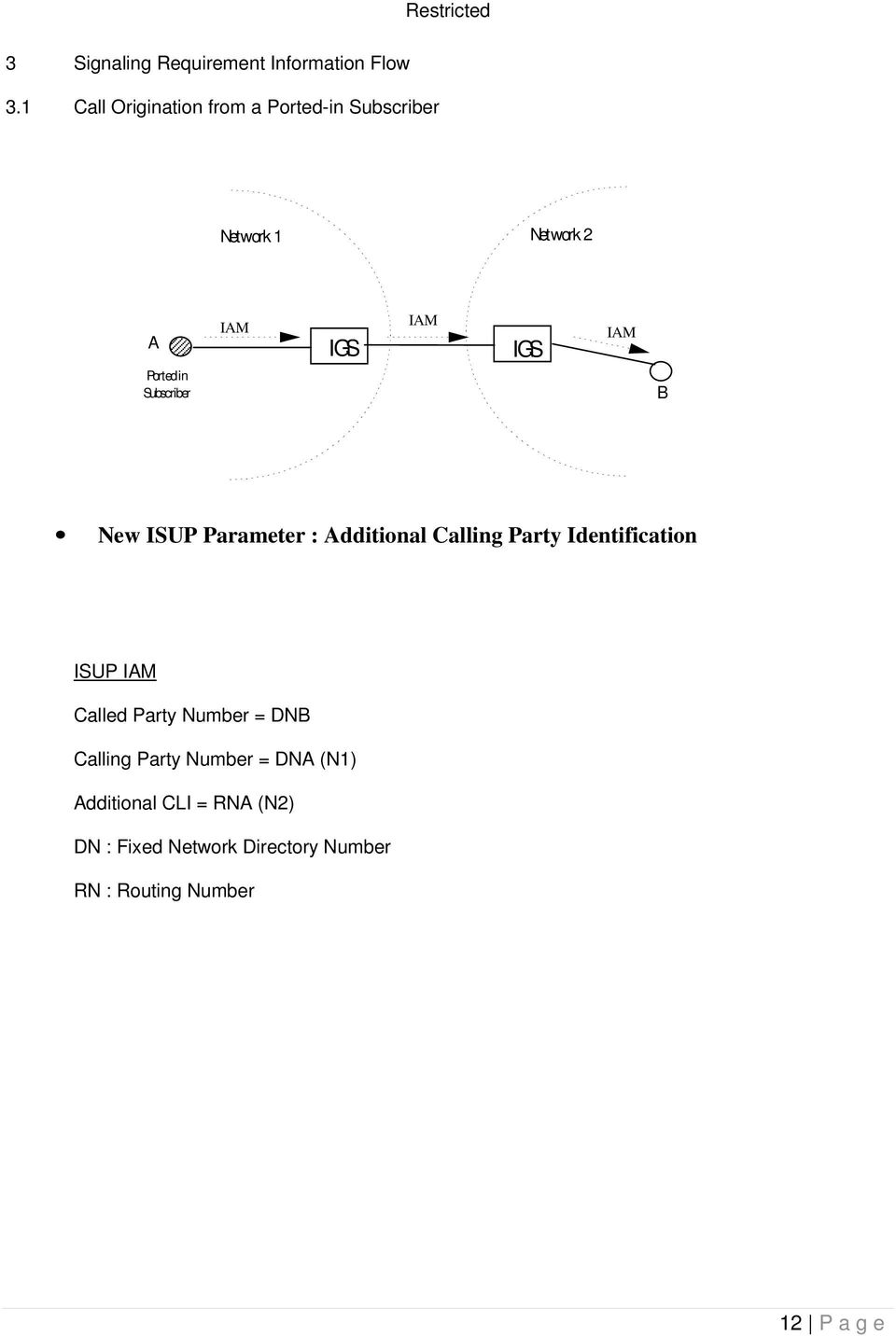 FIXED NUMBER PORTABILITY GUIDELINES THE TECHNICAL APPROACH - PDF