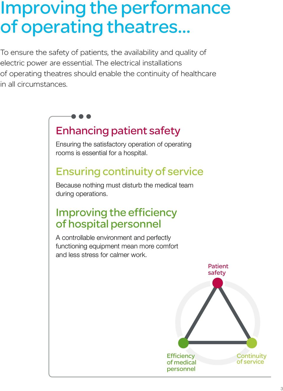 Enhancing patient safety Ensuring the satisfactory operation of operating rooms is essential for a hospital.