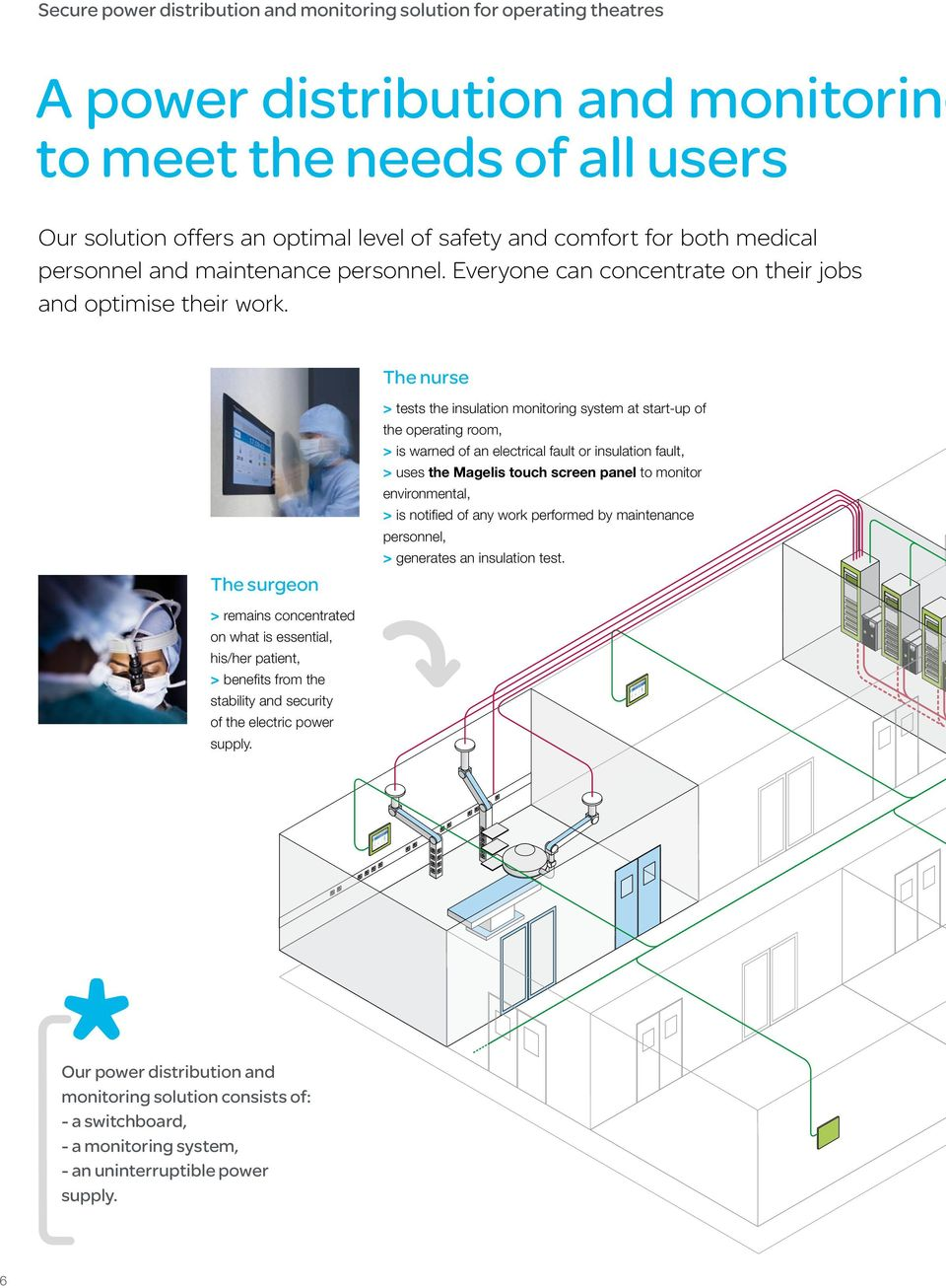 The nurse The surgeon > tests the insulation monitoring system at start-up of the operating room, > is warned of an electrical fault or insulation fault, > uses the Magelis touch screen panel to